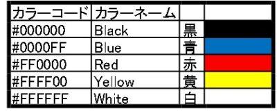 カラーコード表