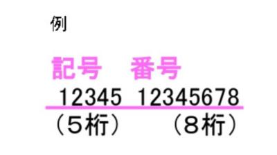 ゆうちょ銀行口座 記号番号